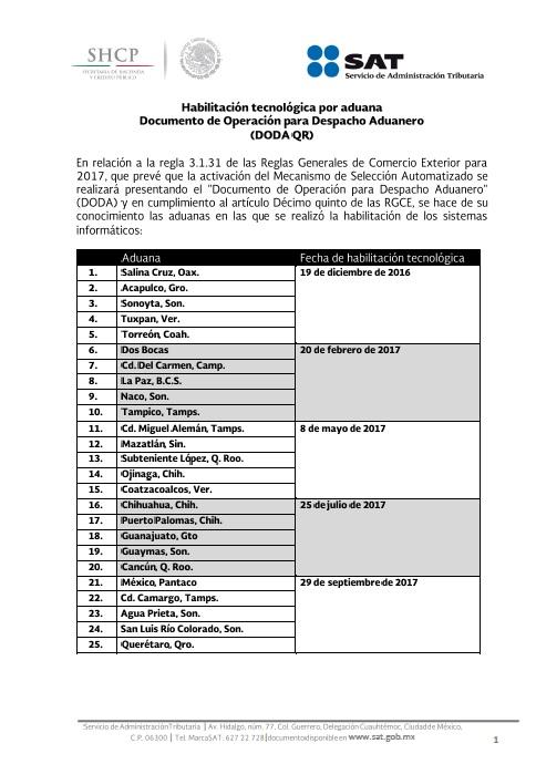 20180111-78191_A0001_-_aduanas_habilitadas_DODA.jpg